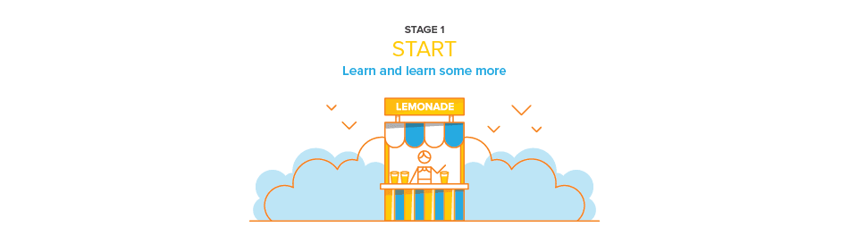 The start stage in the stages of business growth.